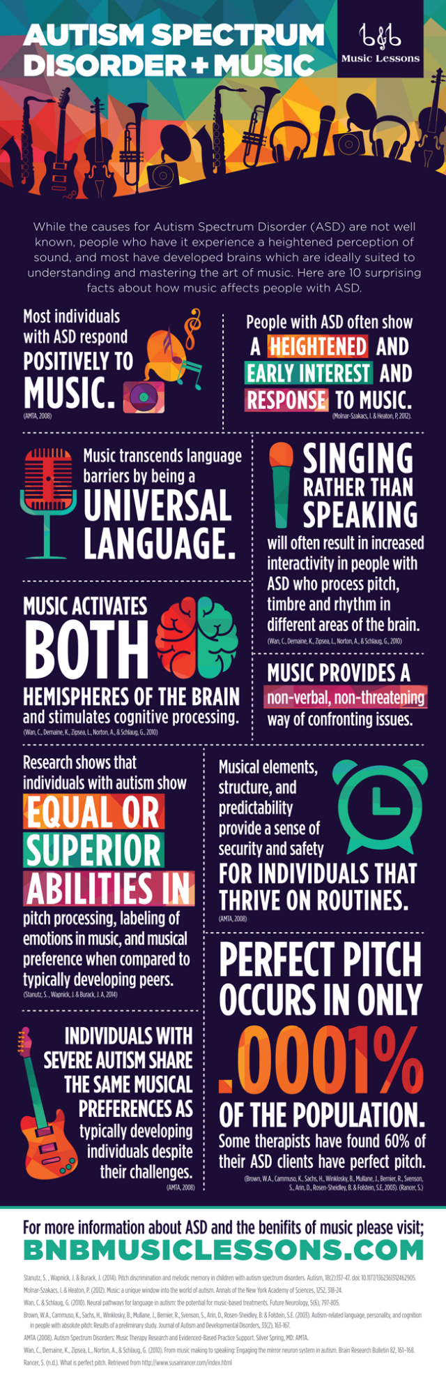 bnb_music_infographic